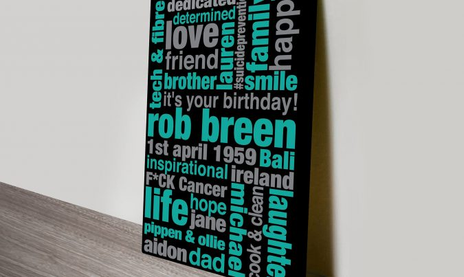 Word Cloud Wall Art