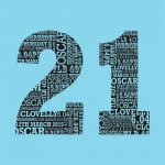 Personalised-Numbers-Word-Art