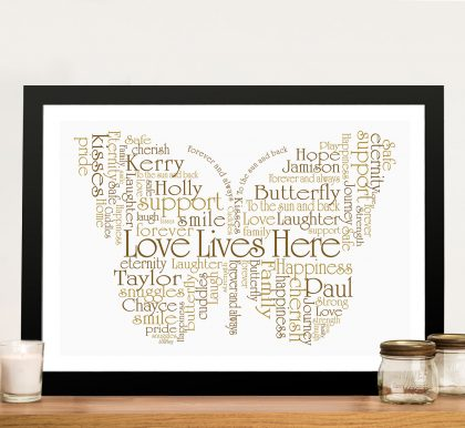 Butterfly Shaped Personalised Word Art | Birthday Butterflies