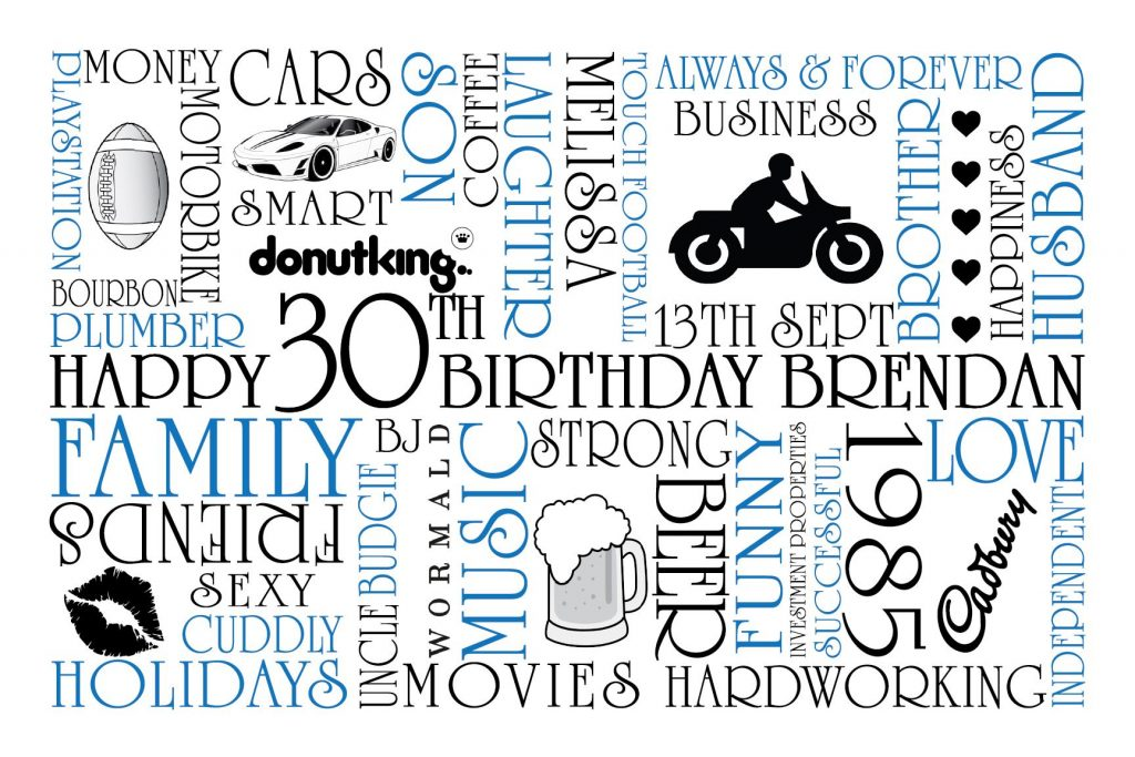 Birthday Clip Art Personalised Artwork