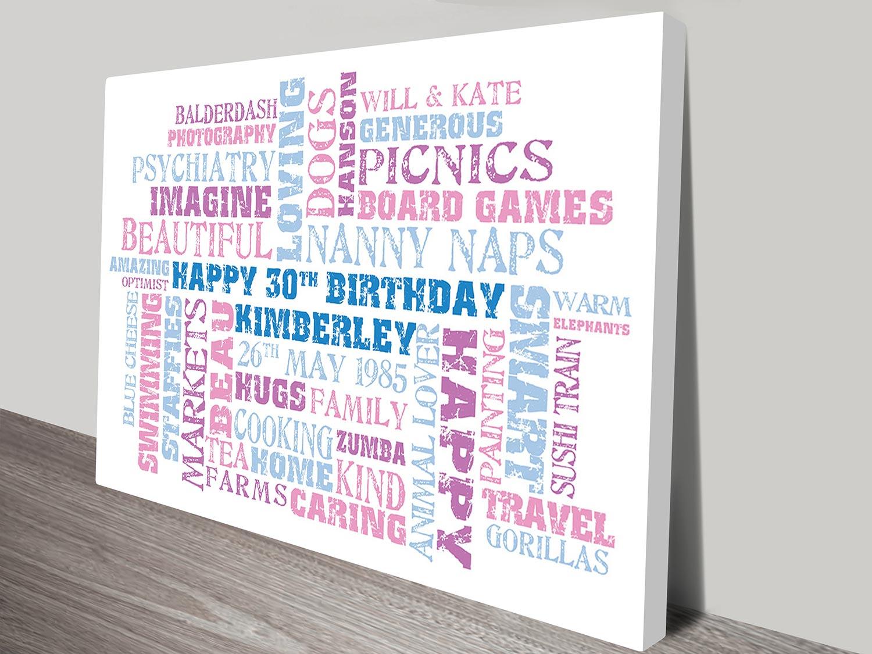Birthday Word Art Clusters | Birthday Clusters