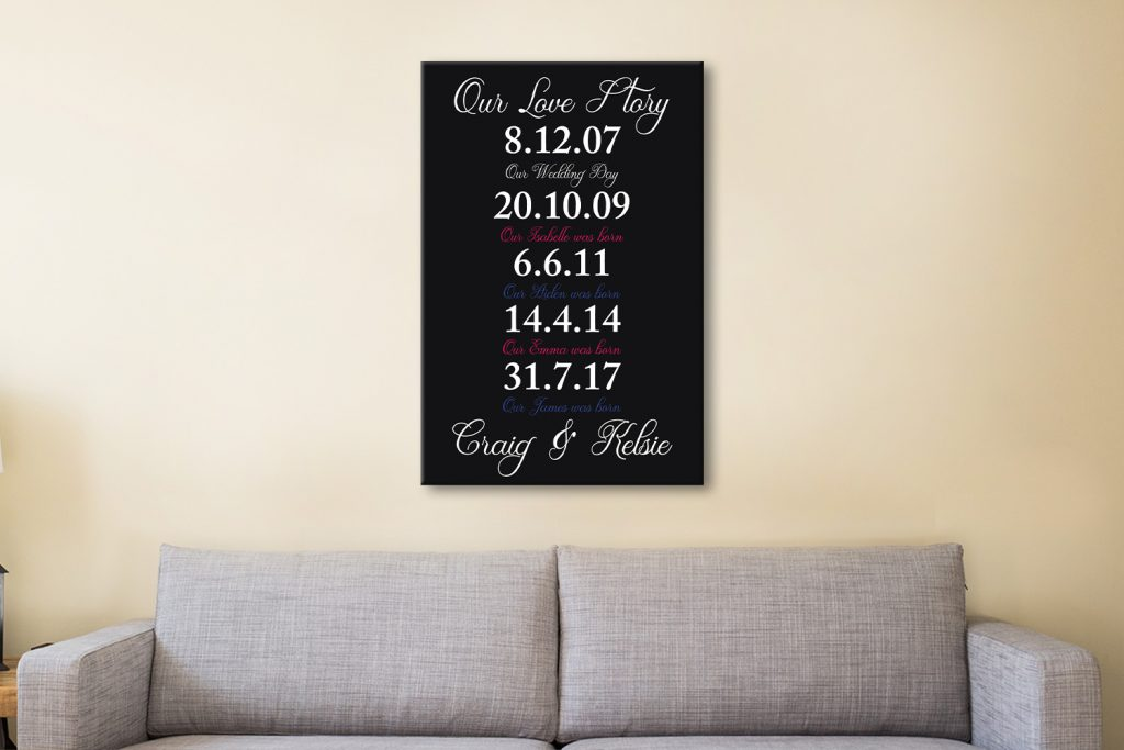 Personalised Love-Story Timeline Word Art Canvas