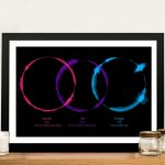 Personalised-Soundwave-Framed-Wall-Art