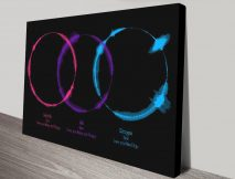 Buy 3 Voices Personalised Soundwave Art Noosa