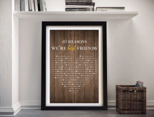 40 Reasons Why Custom Framed Art