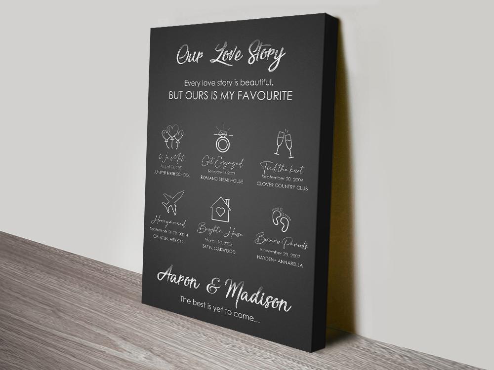 Love Story Bespoke Wedding Gift Ideas Online